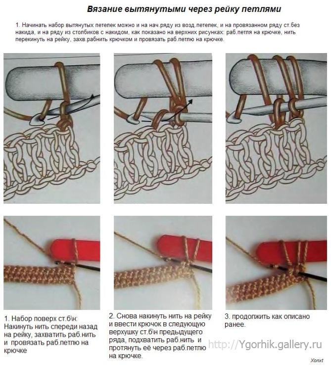 Как выбрать пряжу, как научится вязать спицами, тонкости техники вязания, Круглый мотив крючком 2 Мотив особенно