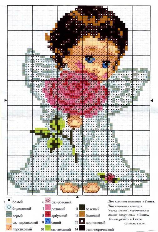 Схемы вышивок крестиком с ангелами