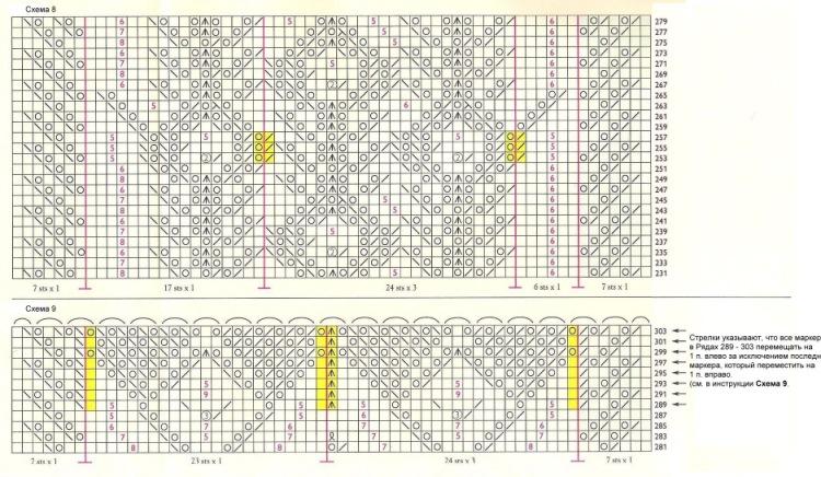 Схема вязания перьев