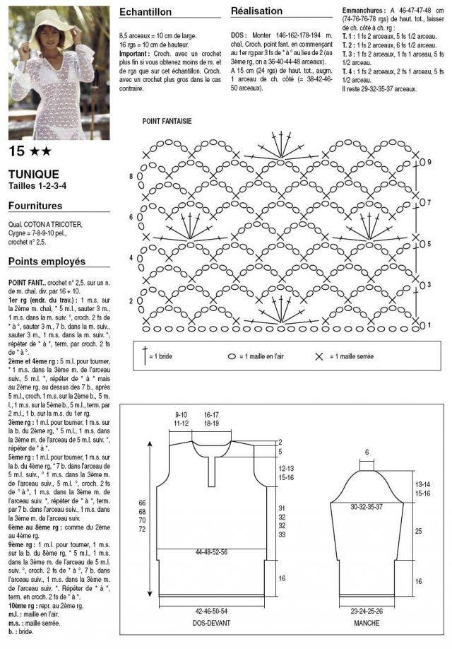 Схемы вязания платьев и туник