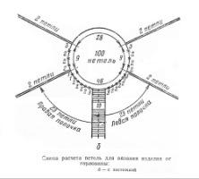 ВЯЗАНИЕ РЕГЛАНОМ спицами и крючком (расчеты, схемы) .