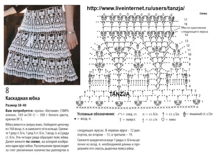 Вязать юбку крючком схема