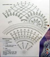 схемы шапок вязанных крючком. мужские вязаные шапки с описанием.