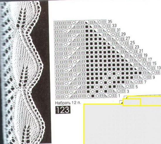 Вязание спицами схемы ажурной каймы 6