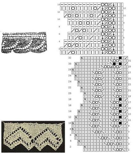 Вязание спицами схемы ажурной каймы 2