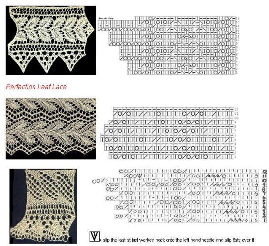 Узоры для вязания на спицах ажурные на шали 45