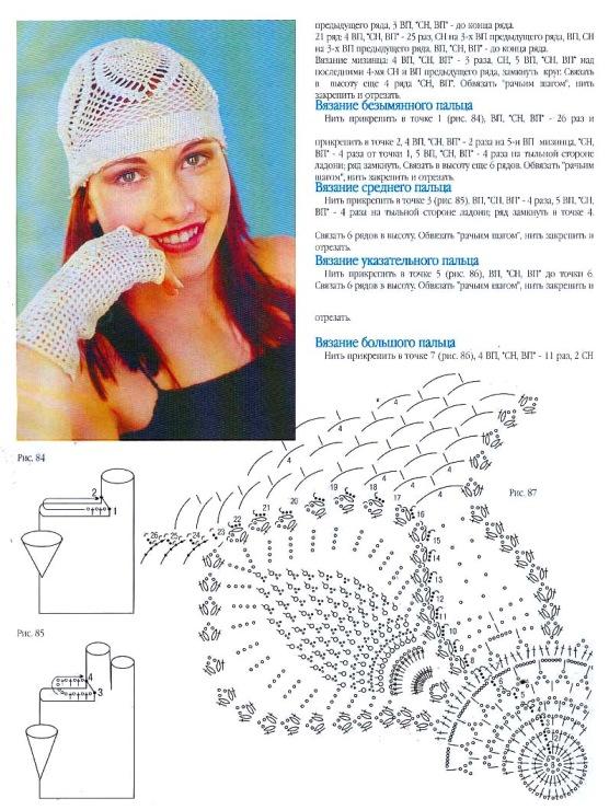 Вязаные летние шапочки со схемами спицами