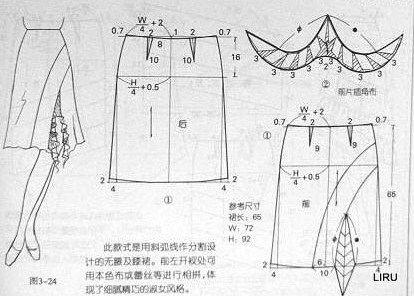 Модная юбка для полных выкройка 79